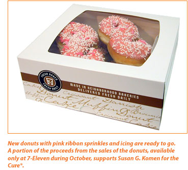 Doughnut Stores in the US Industry Market Research Report Now Available from IBISWorld