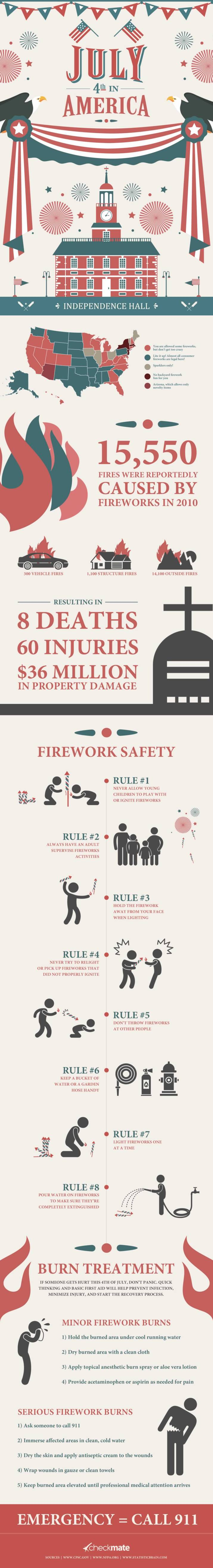 fireworks-safety
