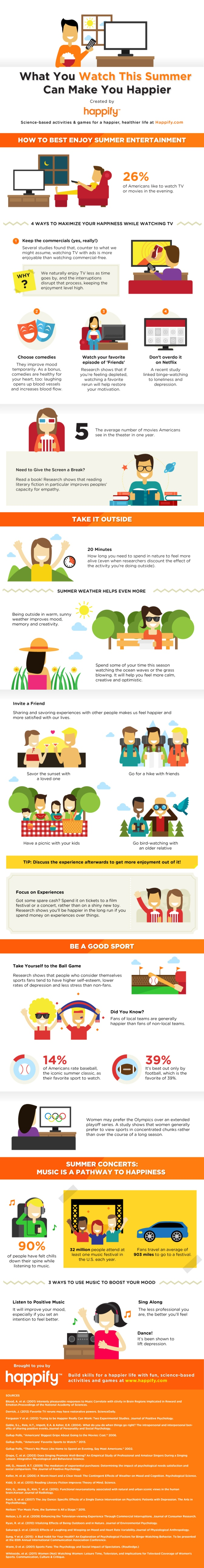 Happify's New Infographic: What You Watch This Summer Can Make You Happier